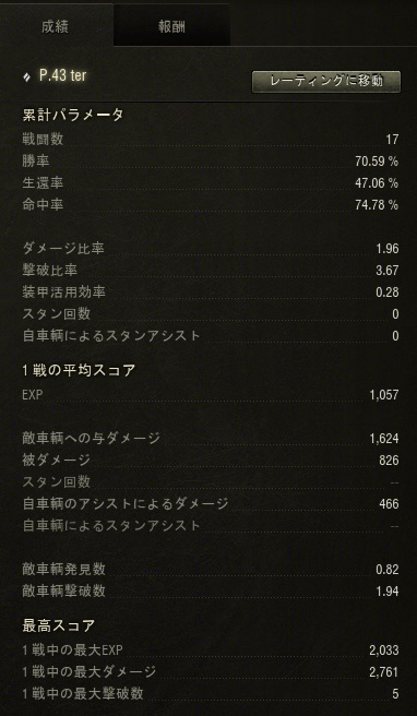 P43_ter_Result